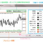 MT4のチャートの色の設定画面