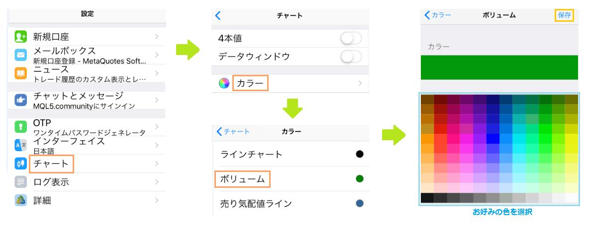 ティックボリュームの色を変更する方法