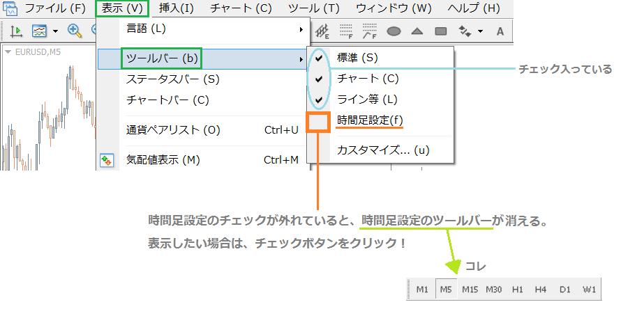 ツールバーの表示方法