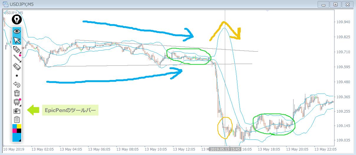 MT5描画ツール