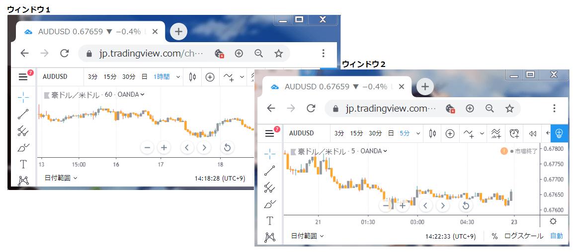 tradingviewウィンドウ