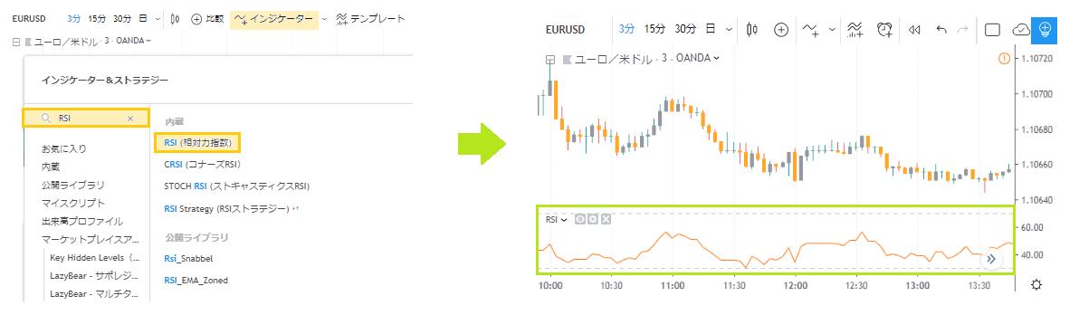 tradingviewチャート